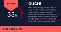 3 způsoby, jak zdokonalit pracovní inzerát | Hireconomics 6